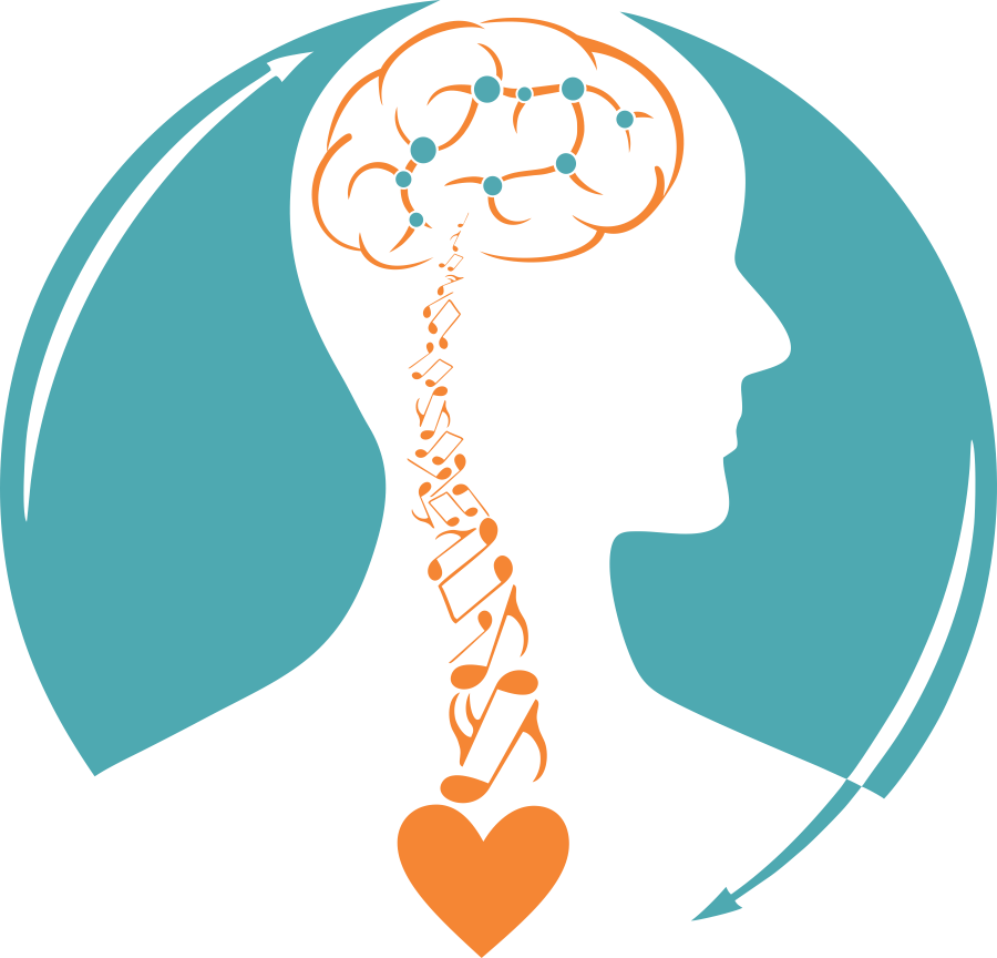 heart mind connection